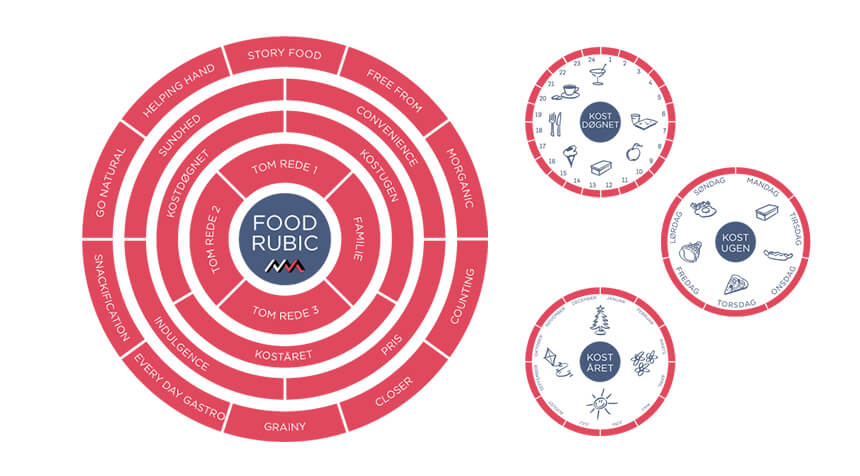 case_CTA_Food_trends copy.jpg